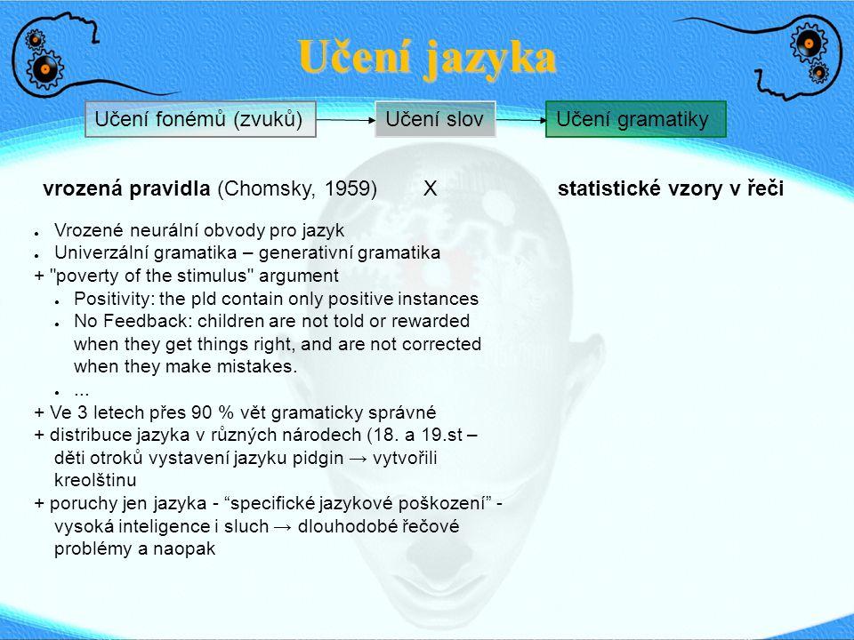 Učení jazyka Učení fonémů (zvuků) Učení slov Učení gramatiky