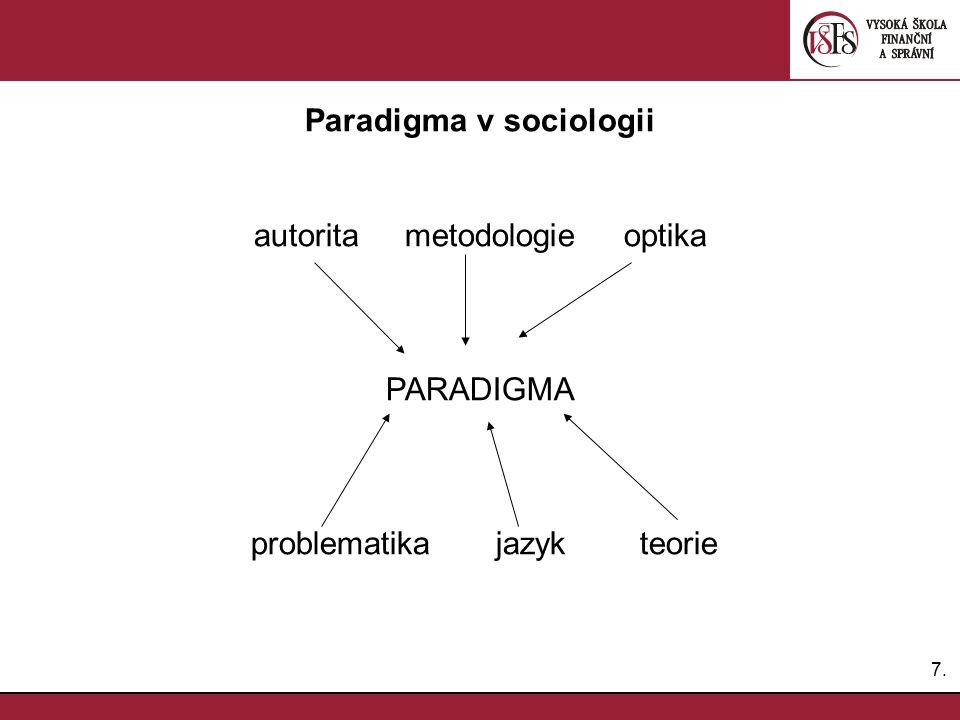 Paradigma v sociologii