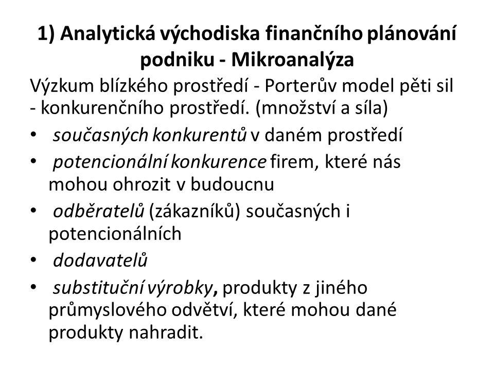 1) Analytická východiska finančního plánování podniku - Mikroanalýza