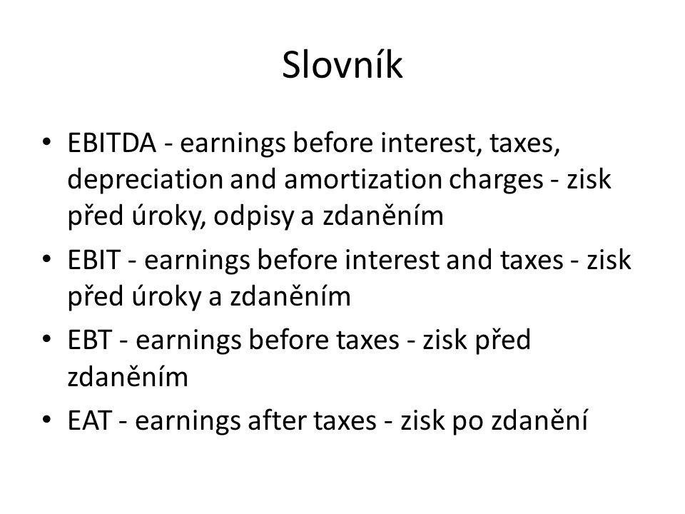 Slovník EBITDA - earnings before interest, taxes, depreciation and amortization charges - zisk před úroky, odpisy a zdaněním.