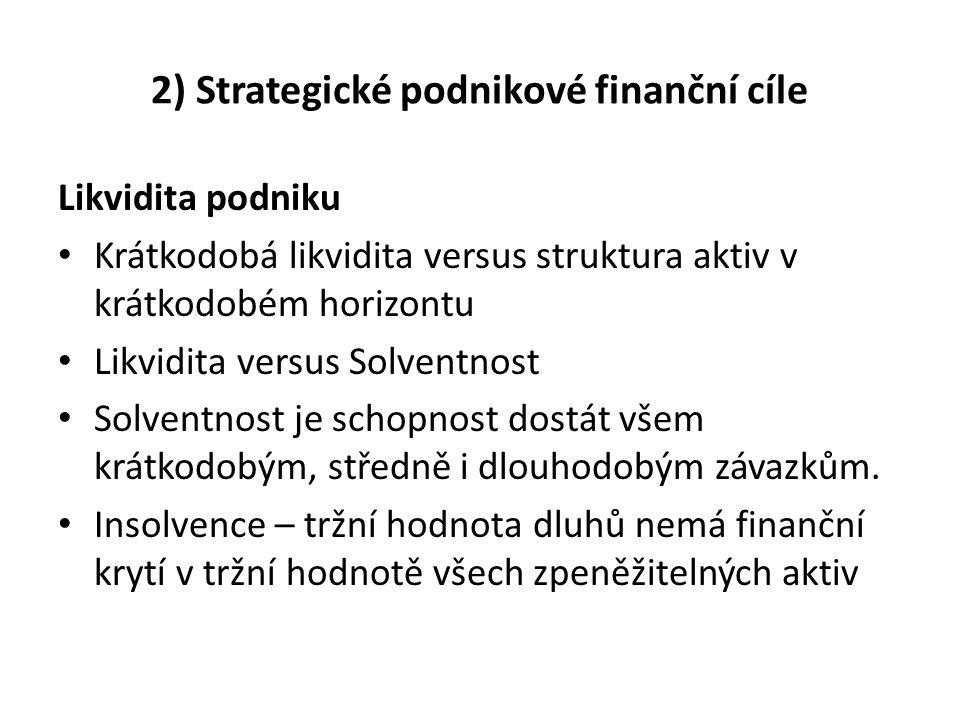 2) Strategické podnikové finanční cíle
