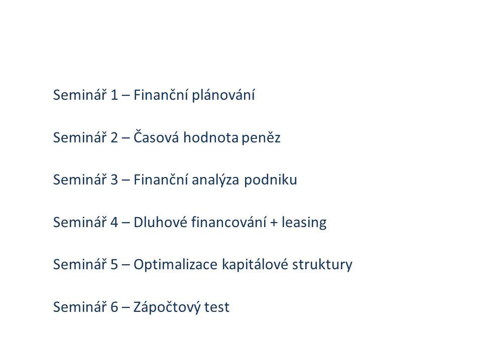 Seminář 1 – Finanční plánování