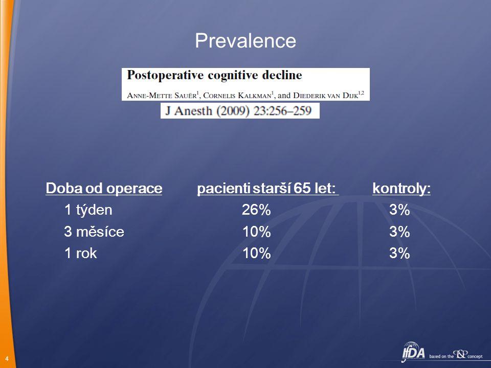Prevalence Doba od operace pacienti starší 65 let: kontroly: 1 týden 26% 3% 3 měsíce 10% 3% 1 rok 10% 3%