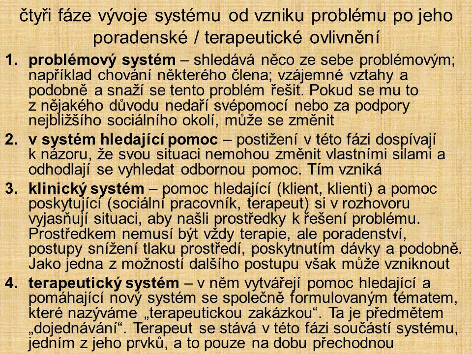 čtyři fáze vývoje systému od vzniku problému po jeho poradenské / terapeutické ovlivnění