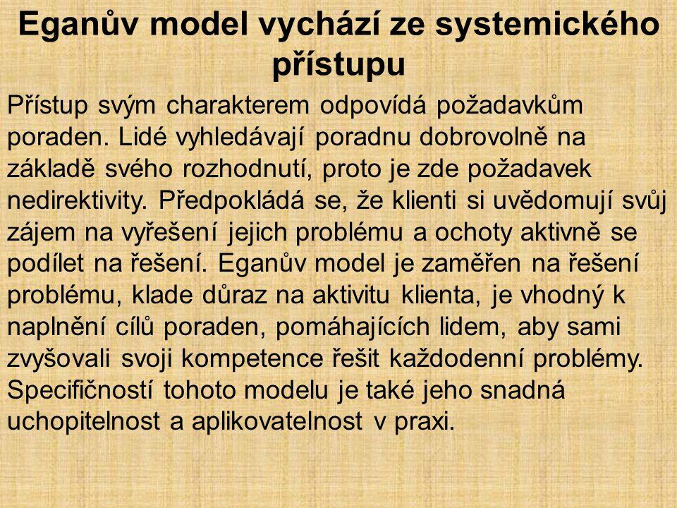 Eganův model vychází ze systemického přístupu