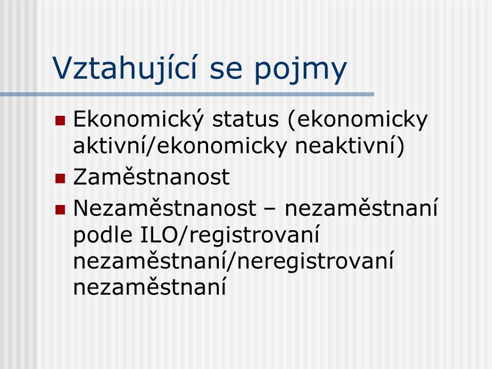 Vztahující se pojmy Ekonomický status (ekonomicky aktivní/ekonomicky neaktivní) Zaměstnanost.