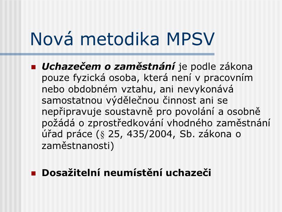 Nová metodika MPSV