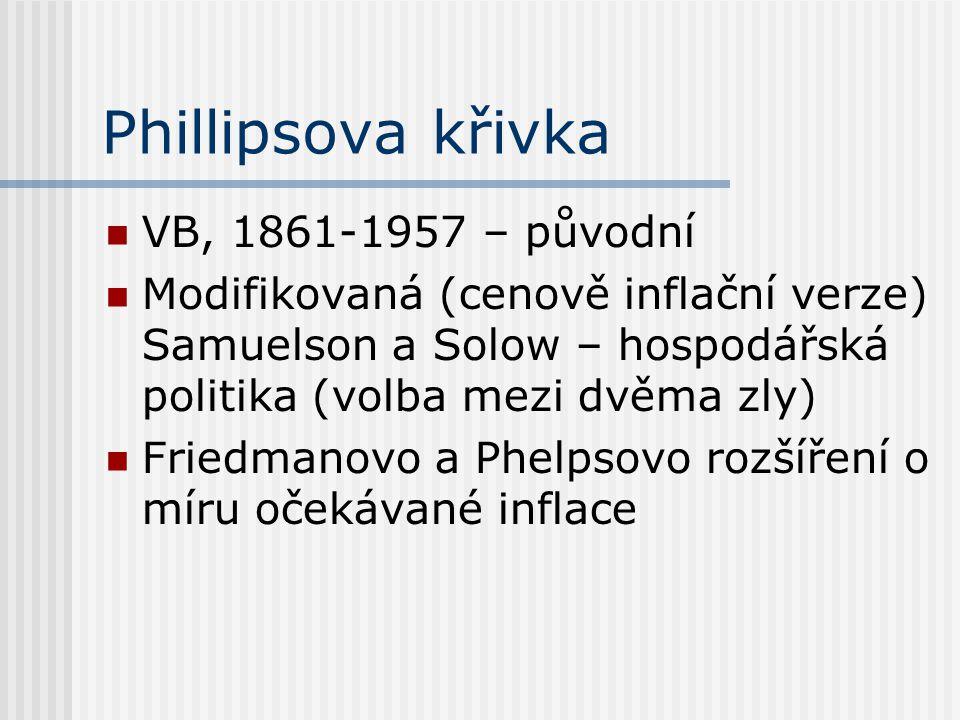 Phillipsova křivka VB, 1861-1957 – původní
