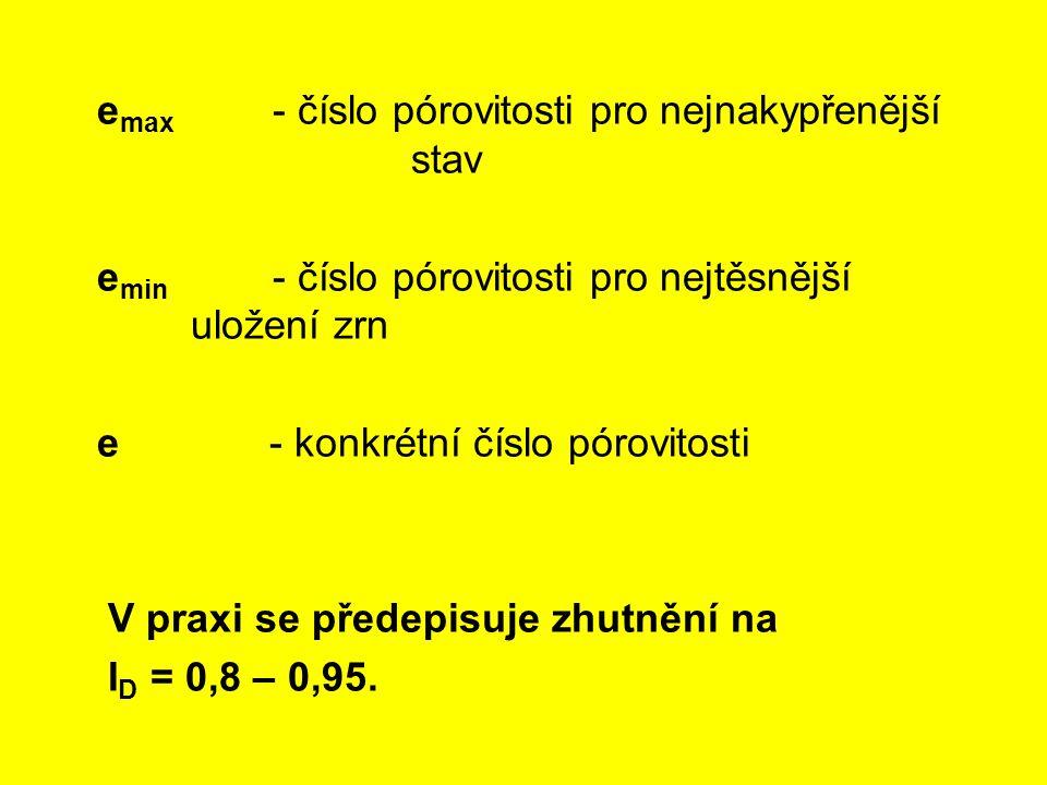 emax - číslo pórovitosti pro nejnakypřenější stav