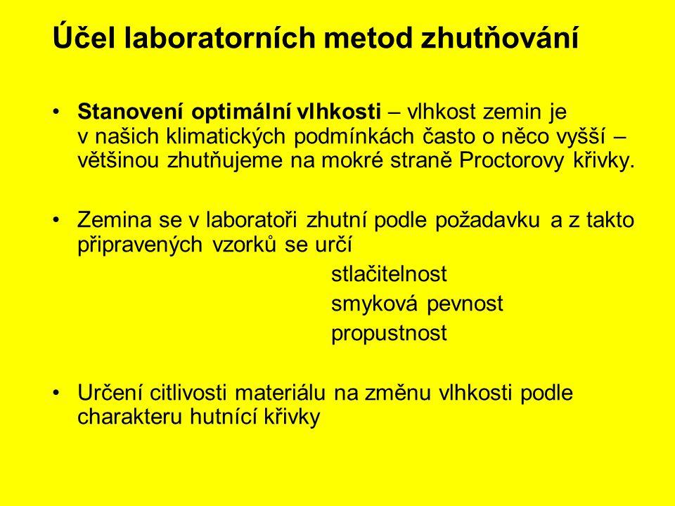 Účel laboratorních metod zhutňování