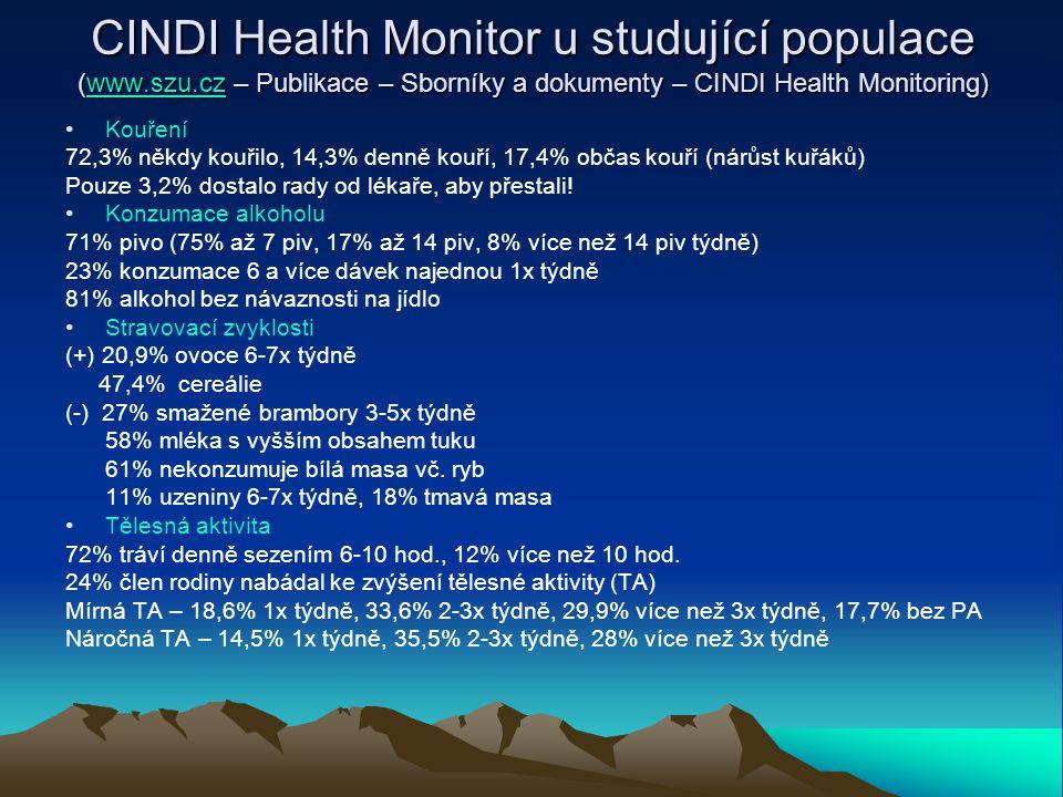 CINDI Health Monitor u studující populace (www. szu