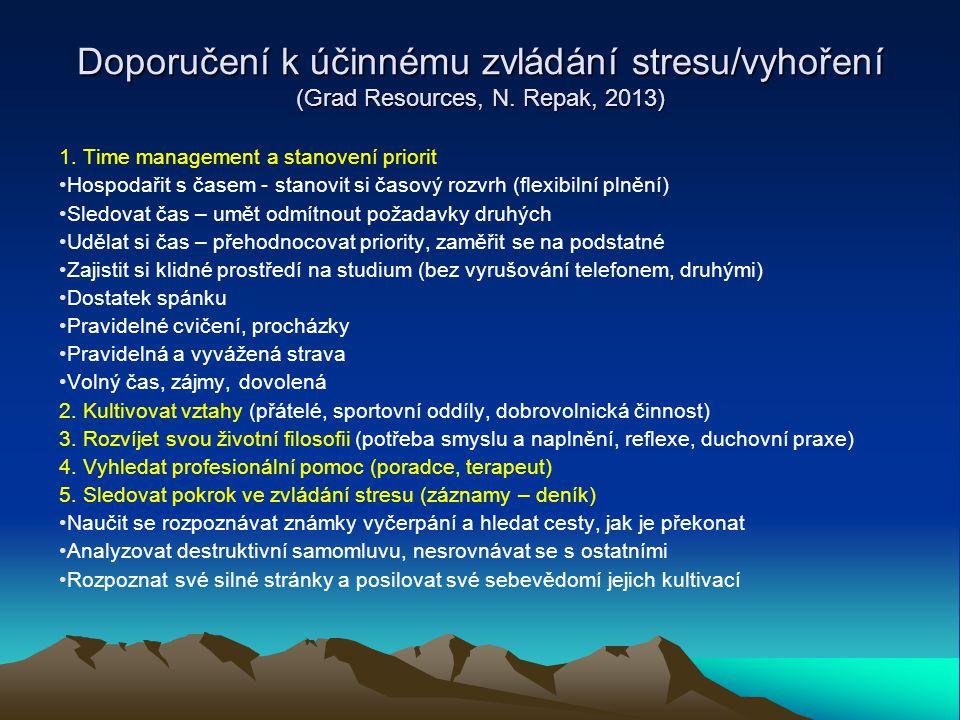 Doporučení k účinnému zvládání stresu/vyhoření (Grad Resources, N