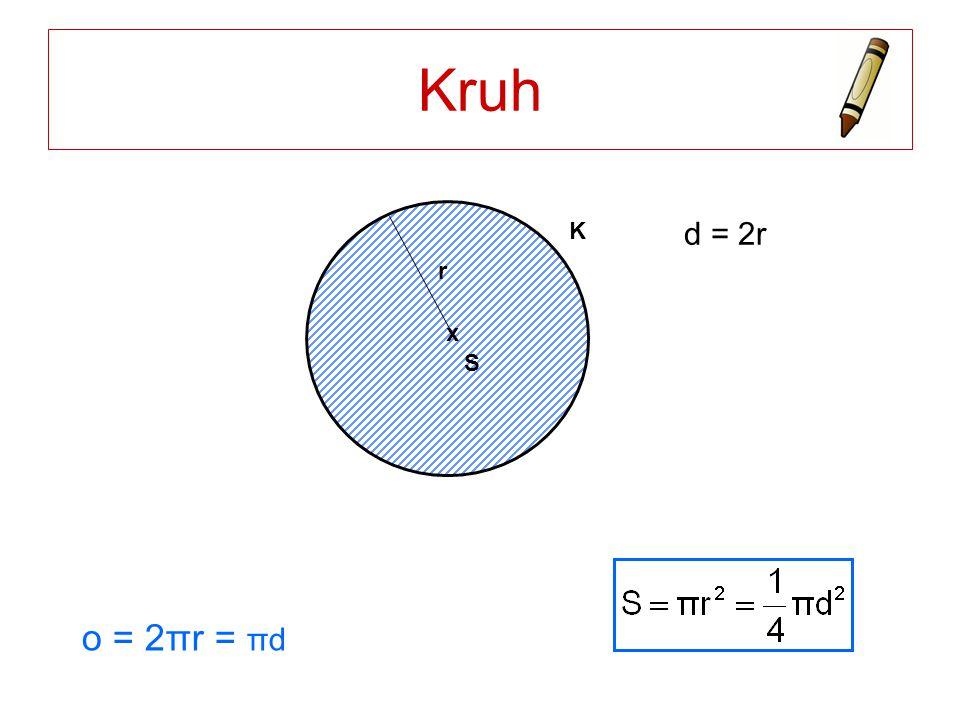 Kruh x r K d = 2r S o = 2πr = πd