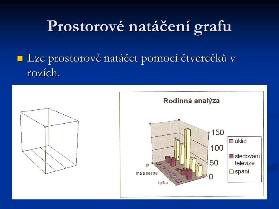 Prostorové natáčení grafu