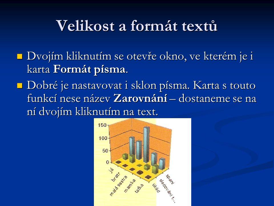 Velikost a formát textů