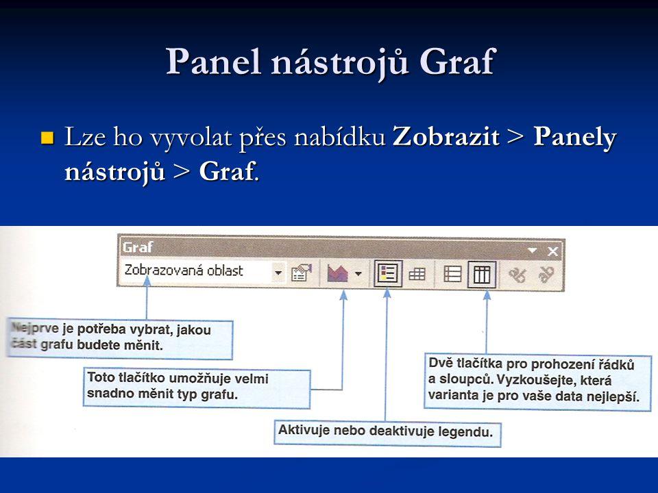 Panel nástrojů Graf Lze ho vyvolat přes nabídku Zobrazit > Panely nástrojů > Graf.