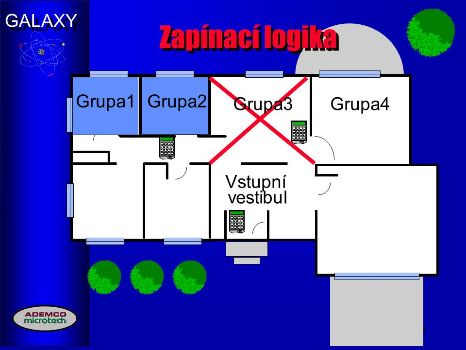 Zapínací logika Grupa1 Group1 Grupa2 Group2 Grupa3 Grupa4 Vstupní