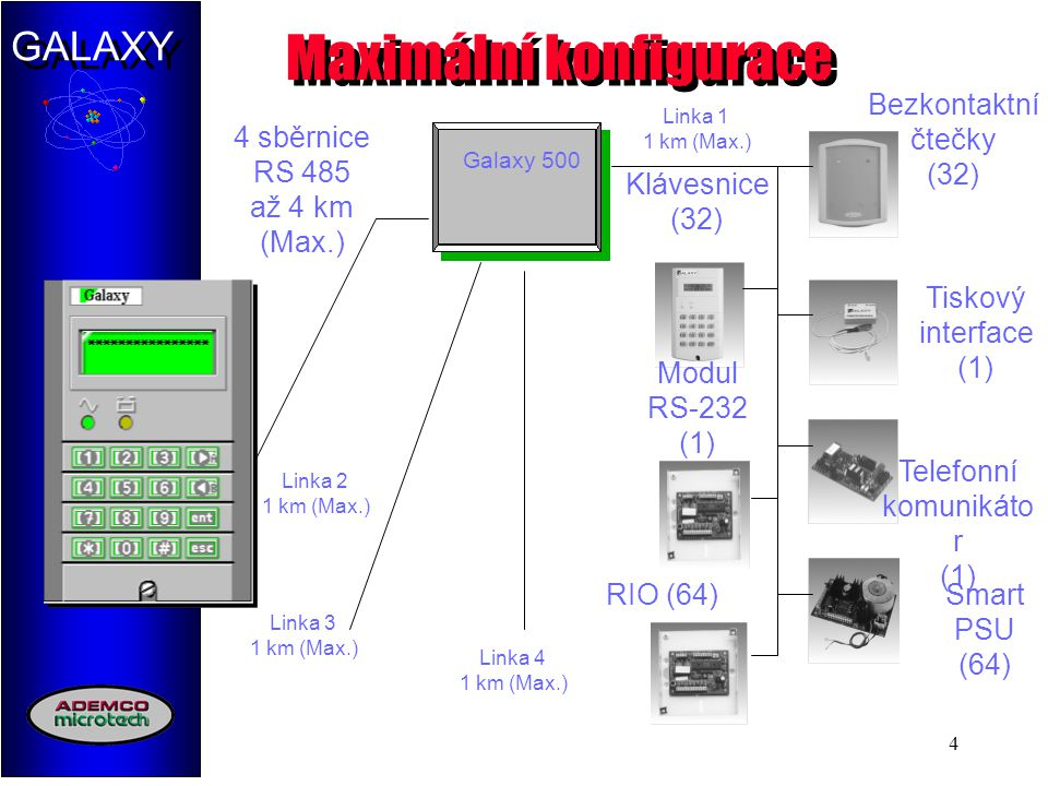 Maximální konfigurace