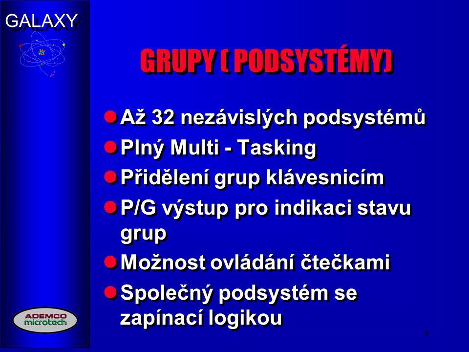 GRUPY ( PODSYSTÉMY) Až 32 nezávislých podsystémů Plný Multi - Tasking