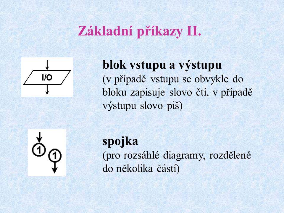 Základní příkazy II. blok vstupu a výstupu (v případě vstupu se obvykle do bloku zapisuje slovo čti, v případě výstupu slovo piš)