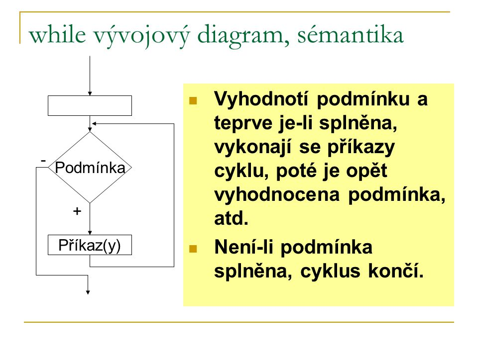 while vývojový diagram, sémantika