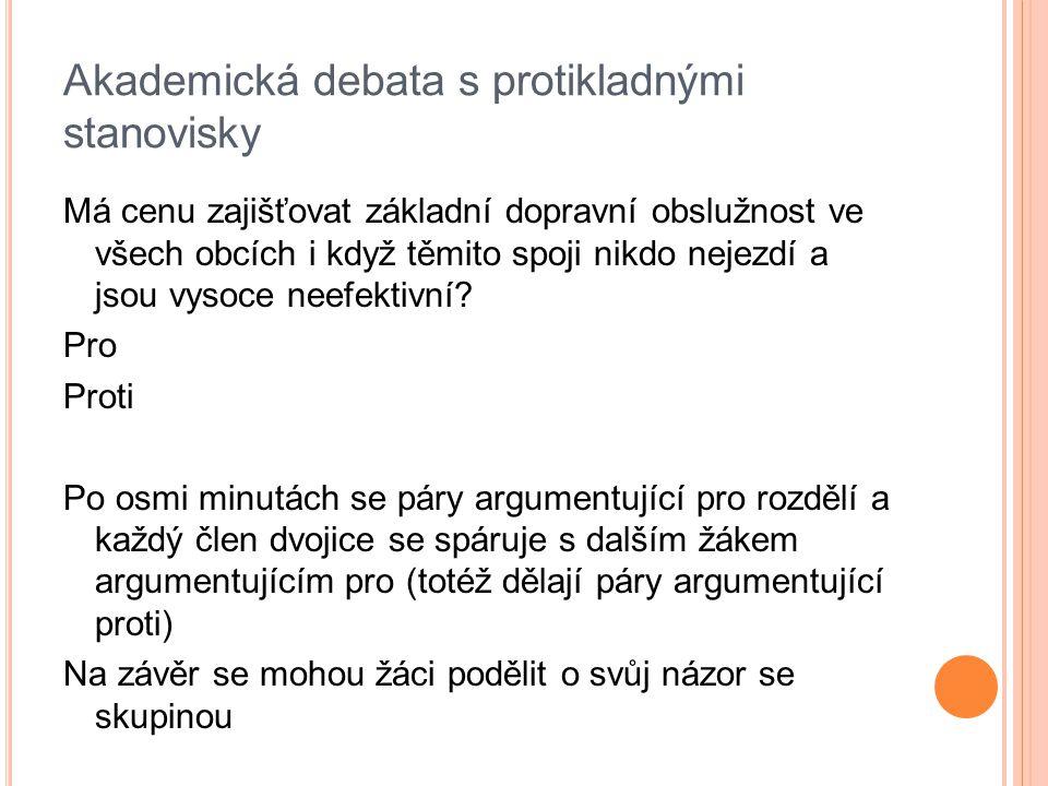 Akademická debata s protikladnými stanovisky
