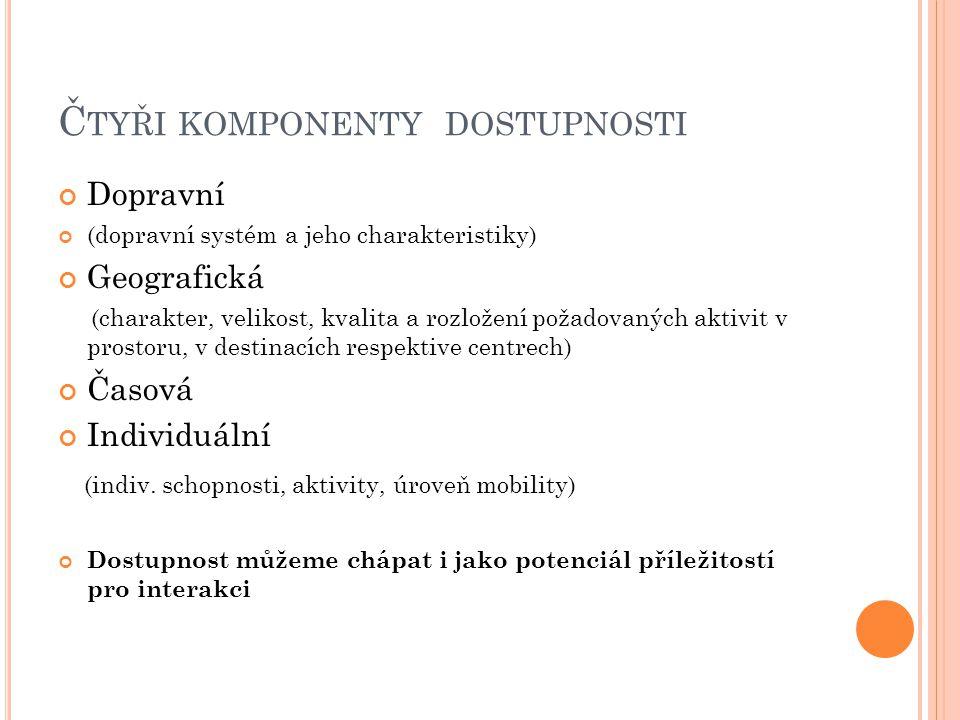 Čtyři komponenty dostupnosti
