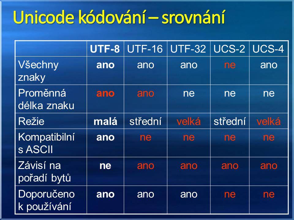 Unicode kódování – srovnání