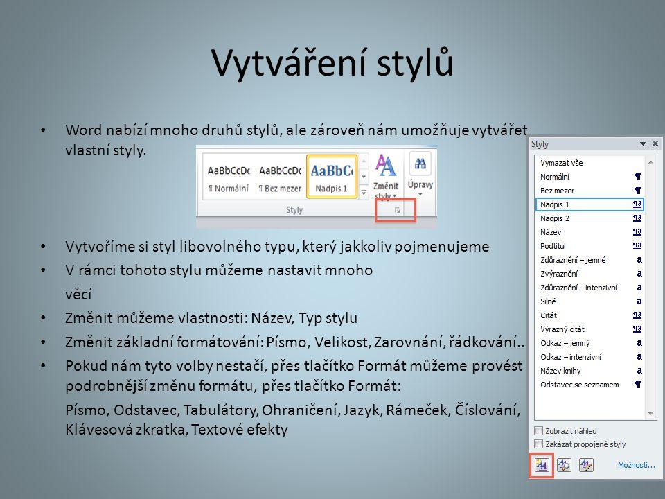 Vytváření stylů Word nabízí mnoho druhů stylů, ale zároveň nám umožňuje vytvářet vlastní styly.