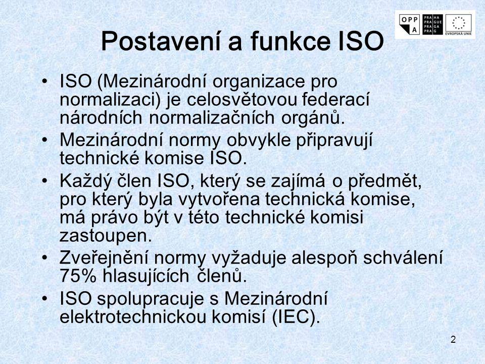 Postavení a funkce ISO ISO (Mezinárodní organizace pro normalizaci) je celosvětovou federací národních normalizačních orgánů.