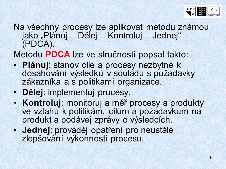 """Na všechny procesy lze aplikovat metodu známou jako """"Plánuj – Dělej – Kontroluj – Jednej (PDCA)."""