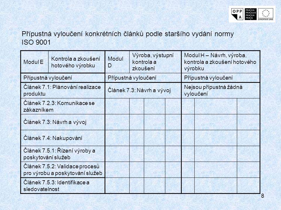 Přípustná vyloučení konkrétních článků podle staršího vydání normy ISO 9001