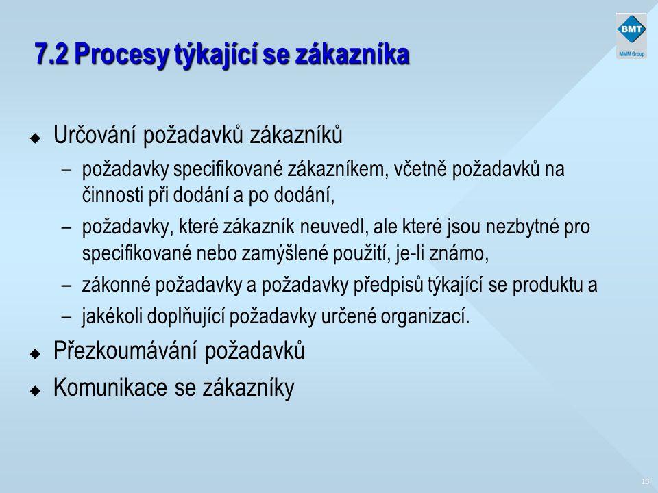 7.2 Procesy týkající se zákazníka