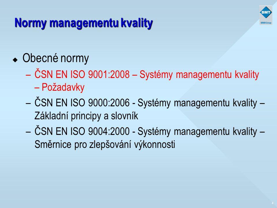 Normy managementu kvality