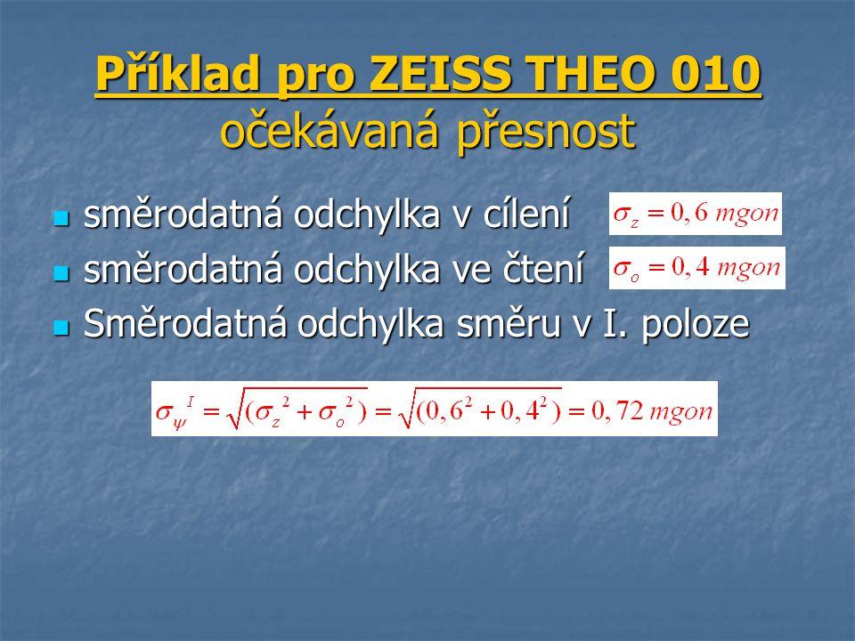 Příklad pro ZEISS THEO 010 očekávaná přesnost