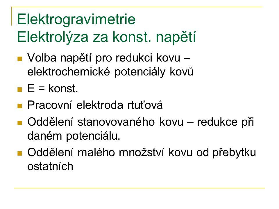 Elektrogravimetrie Elektrolýza za konst. napětí