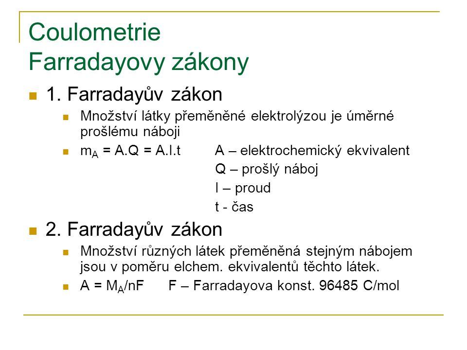 Coulometrie Farradayovy zákony