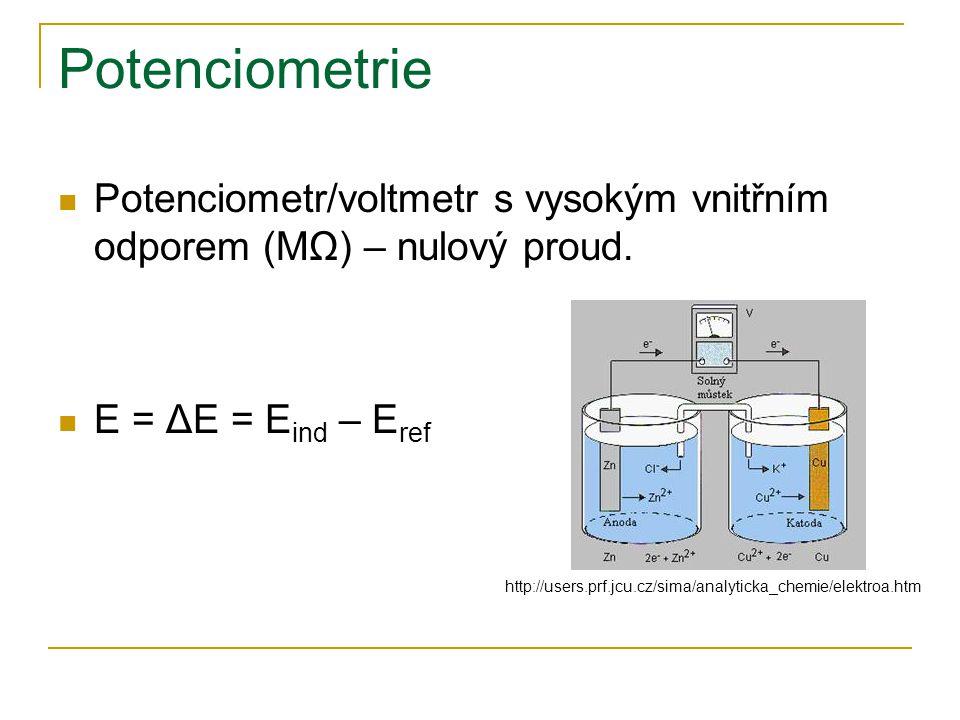 Potenciometrie Potenciometr/voltmetr s vysokým vnitřním odporem (MΩ) – nulový proud. E = ΔE = Eind – Eref.