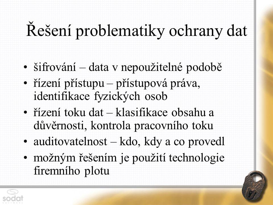 Řešení problematiky ochrany dat