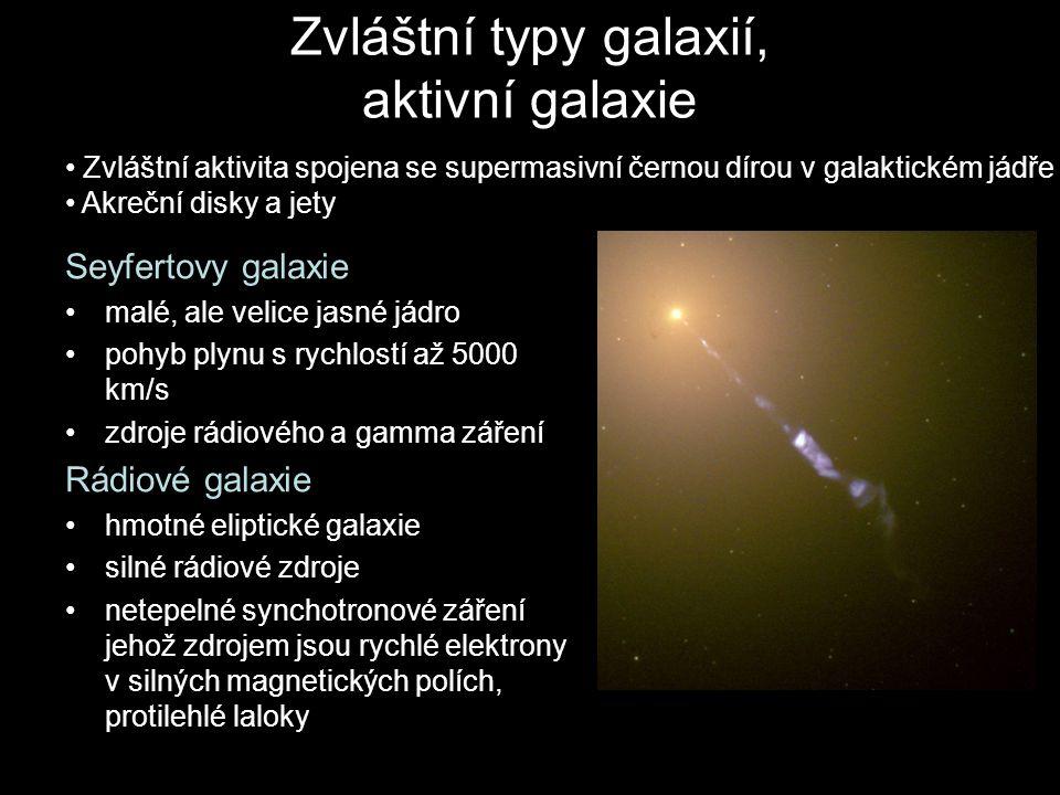 Zvláštní typy galaxií, aktivní galaxie