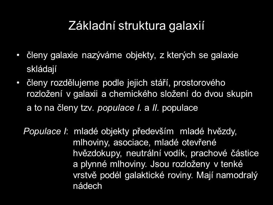Základní struktura galaxií