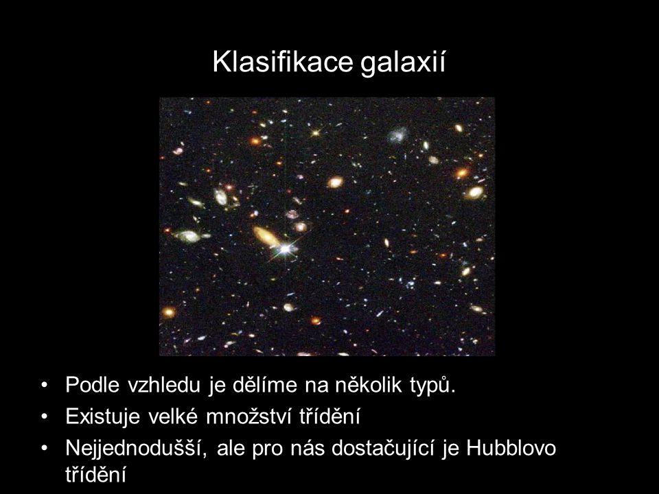 Klasifikace galaxií Podle vzhledu je dělíme na několik typů.