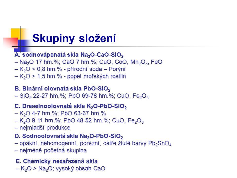 Skupiny složení A. sodnovápenatá skla Na2O-CaO-SiO2