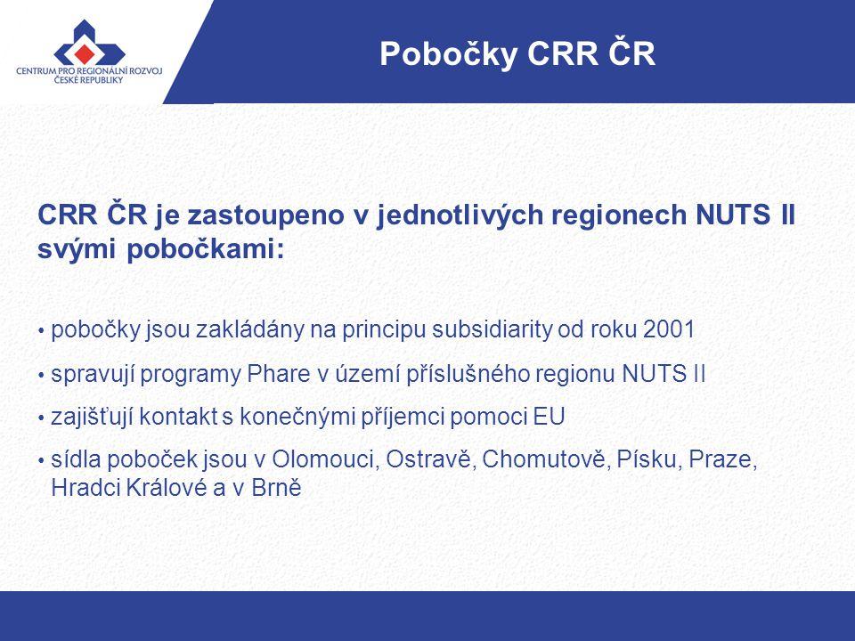 Pobočky CRR ČR CRR ČR je zastoupeno v jednotlivých regionech NUTS II svými pobočkami: pobočky jsou zakládány na principu subsidiarity od roku 2001.