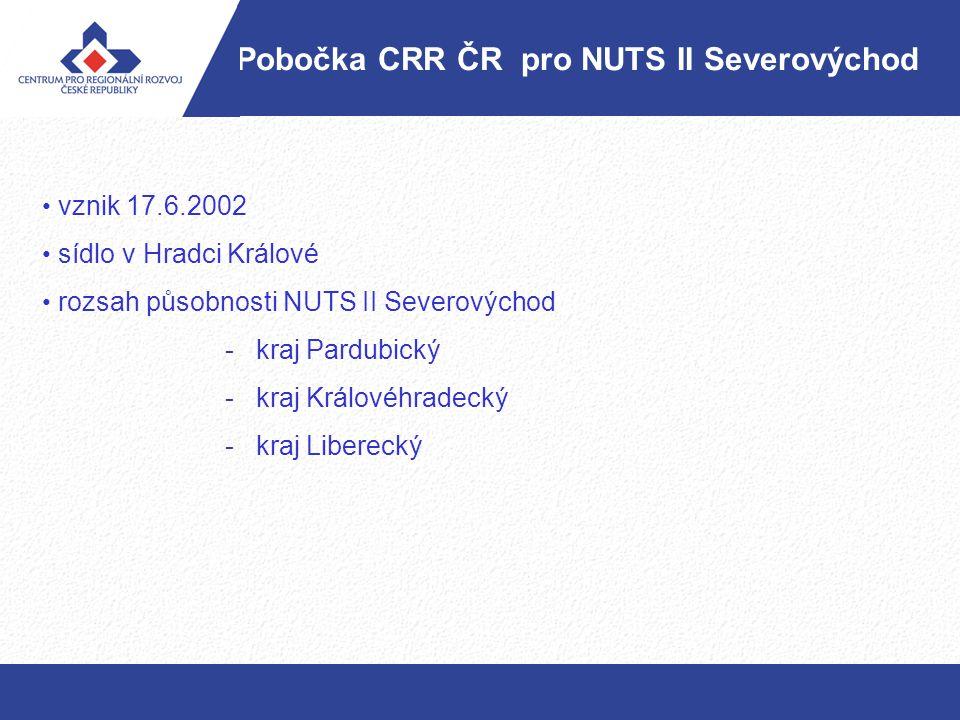 Pobočka CRR ČR pro NUTS II Severovýchod