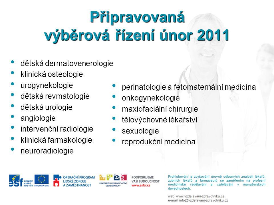 Připravovaná výběrová řízení únor 2011