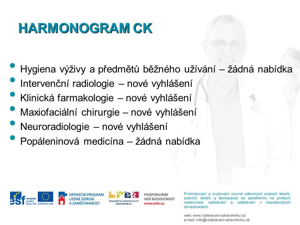 HARMONOGRAM CK Hygiena výživy a předmětů běžného užívání – žádná nabídka. Intervenční radiologie – nové vyhlášení.