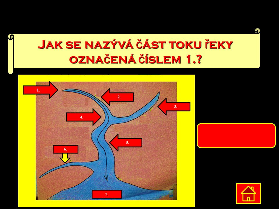 Jak se nazývá část toku řeky označená číslem 1.