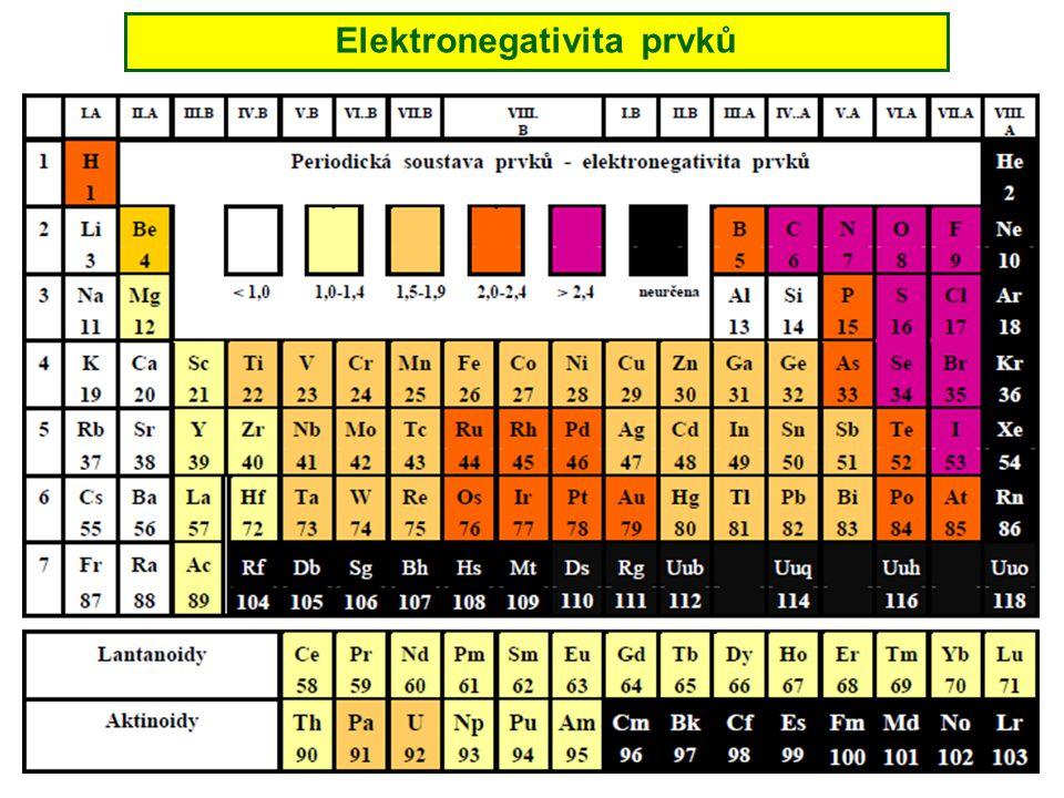 Elektronegativita prvků