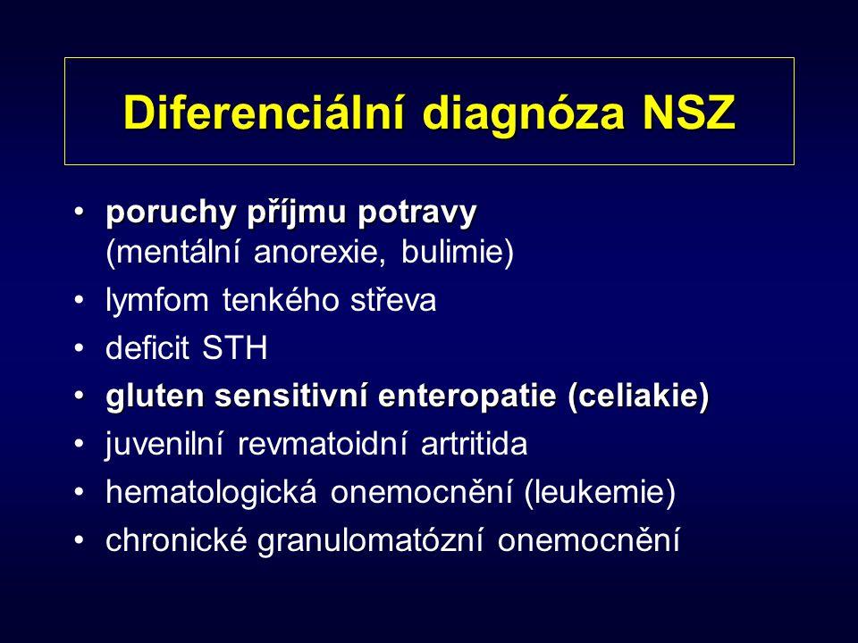 Diferenciální diagnóza NSZ